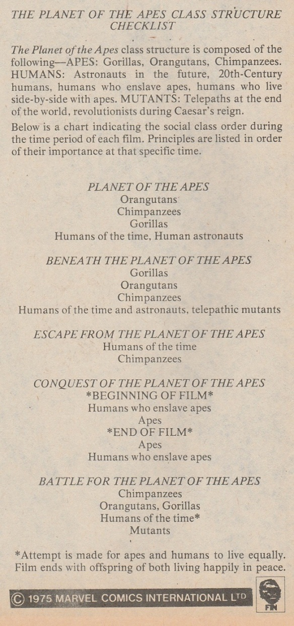The Planet of the Apes class structure checklist. 1975.