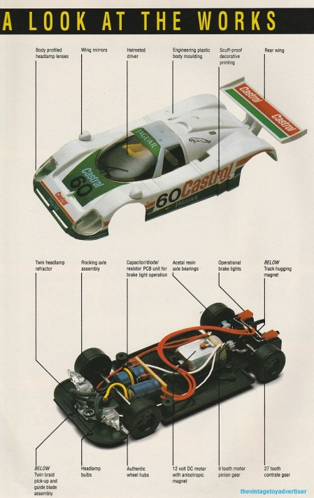 scalextric-cat-1989-30-ed-how-it-works